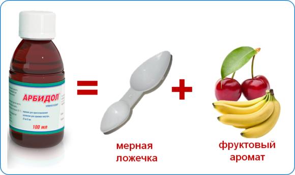 Дозировка суспензии Арбидол
